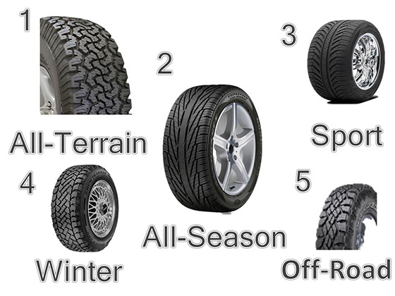 3- Choosing the Right Tire